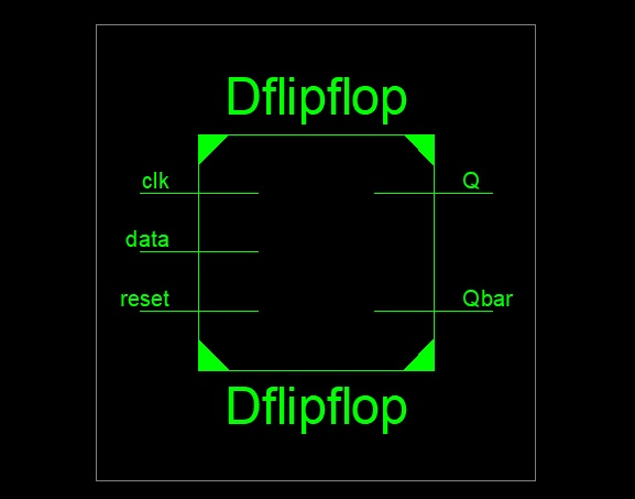 D Flip Flip design simulation and analysis using different software's