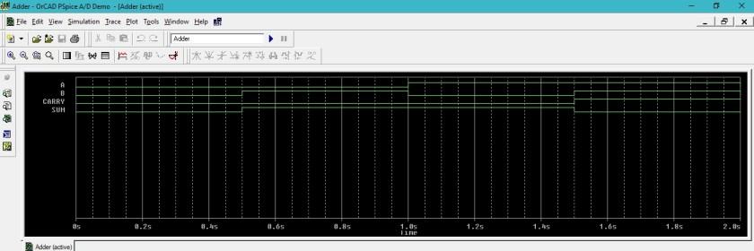 half adder and full adder simulation using PSpice : tutorial 13