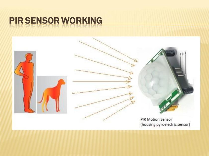 motion sensor working
