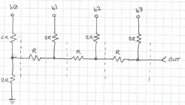 4 R-2R ladder network DAC