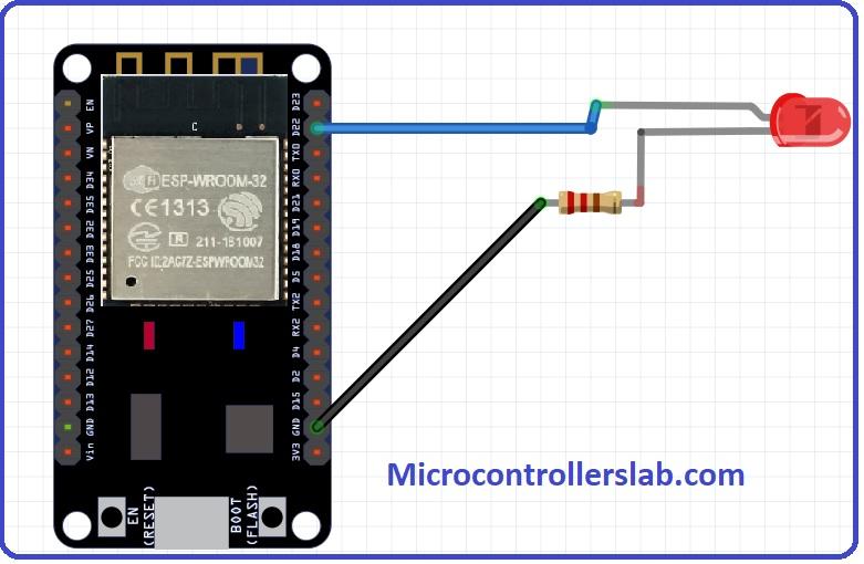 GPIO pins of ESP32 - LED Blinking example