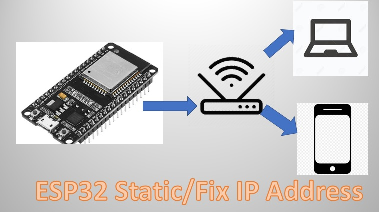 How to Assign Static/Fix IP address to ESP32 in Arduino IDE