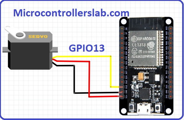 ESP32 servo motor control with web server in Arduino IDE