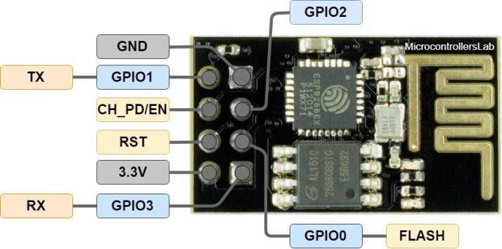 ESP8266 01 Module pinout