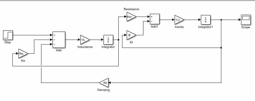 DC motor implementation in Simulink Matlab