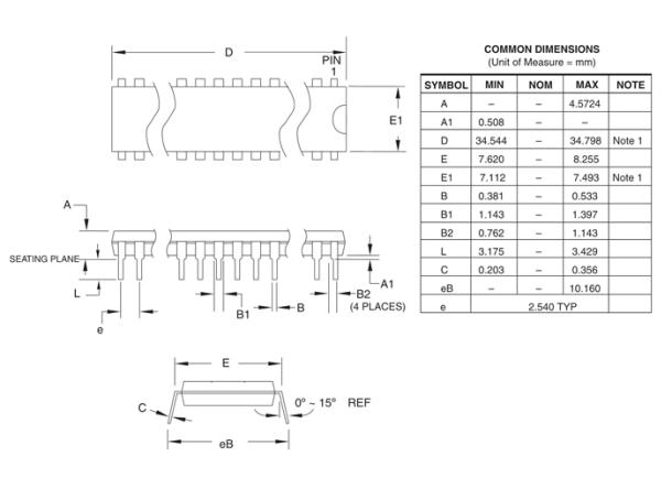 ATTiny88 microcontroller 2D diagram