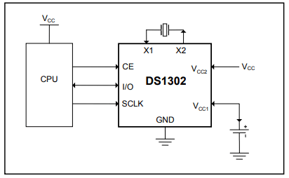DS1302 typical application example