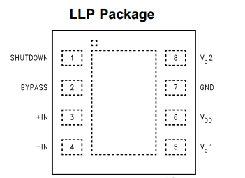 LLP package LM4871
