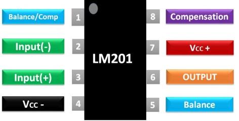 LM201 Pinout