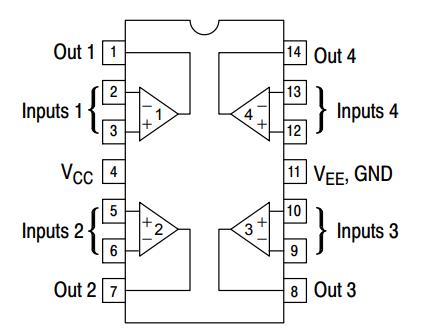 LM324 pinout diagram