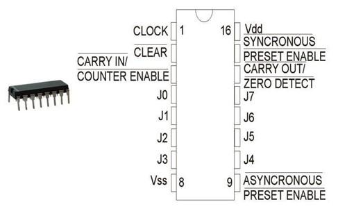 CD40103 Pinout Diagram
