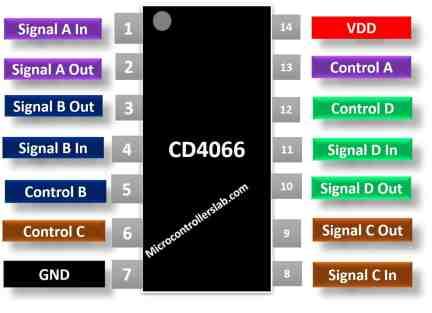 CD4066 Pinout diagram CMOS Quad Bilteral switch