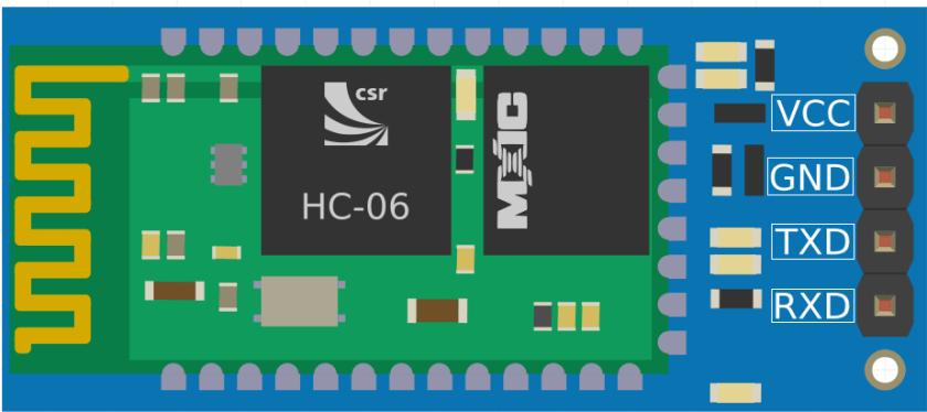 HC06 Bluetooth Module Pinout