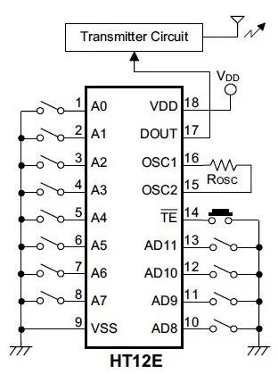 HT12E IR transmitter Configuration