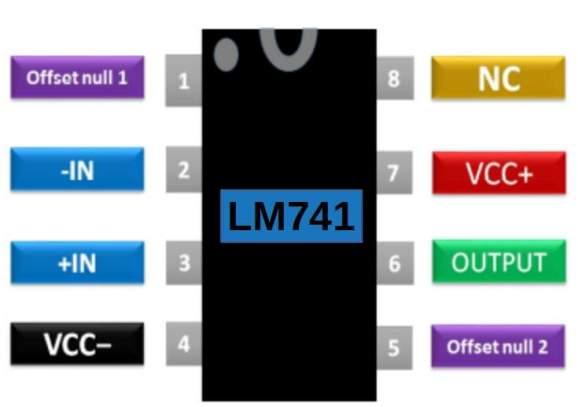 LM741 op amp pinout diagram