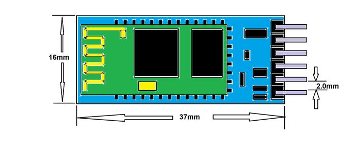 Bluetooth 2d diagram