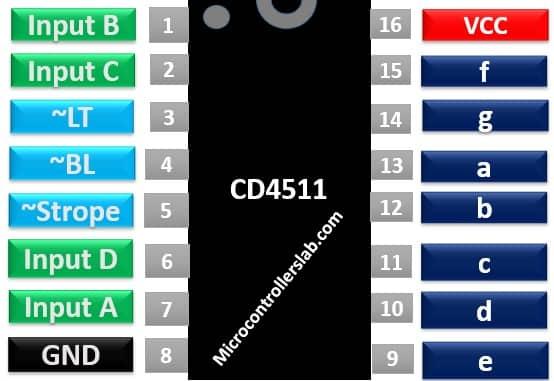 CD4511 BCD decoder pinout diagram