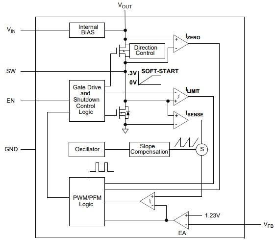 MCP16252 Functional Block Diagram