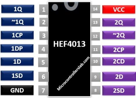 HEF4013 pinout