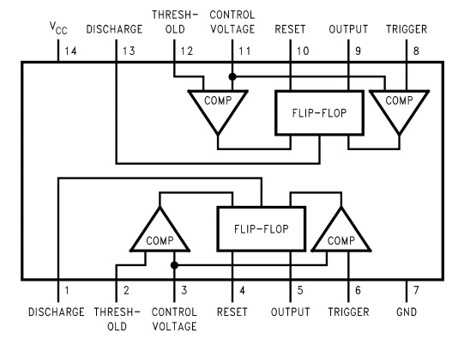 internal structure block diagram