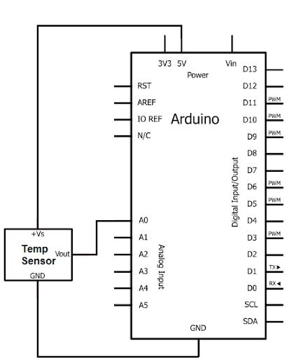Connection diagram with Arduino Uno
