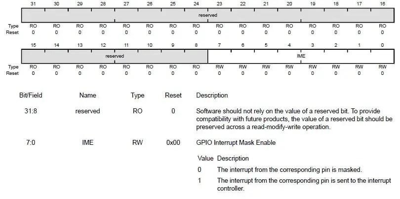 GPIO Interrupt mask register TM4C123 microcontroller tiva c
