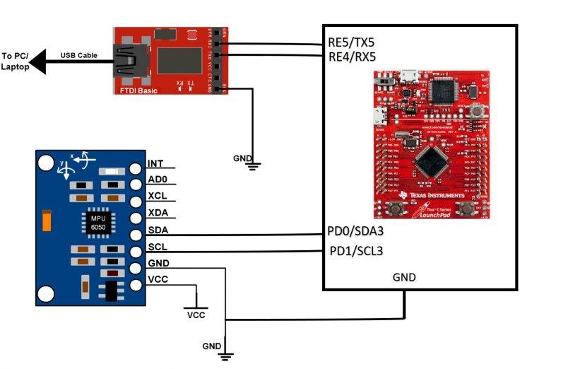 MPU6050 Interfacing with TM4C123G Tiva C Launchpad and PC