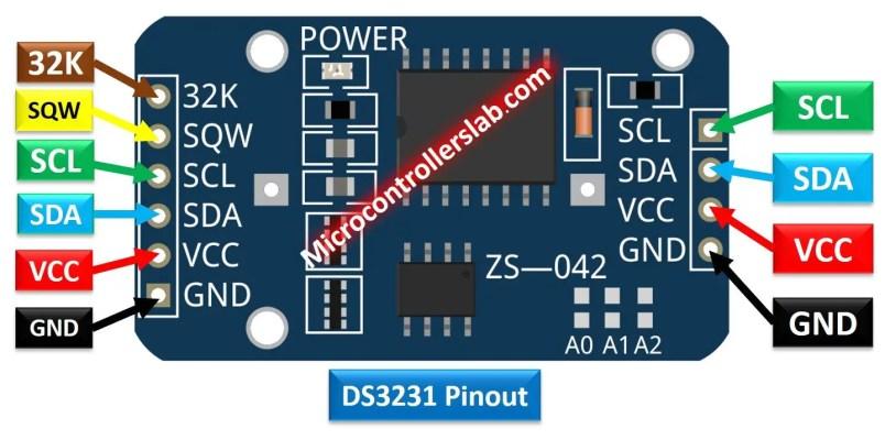 DS3231 RTC Module pinout diagram
