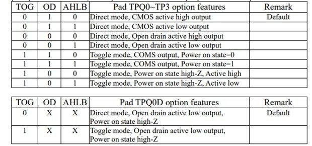 TTP224 setting output pins mode