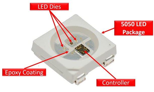 WS2812B Addressable RGB LED components