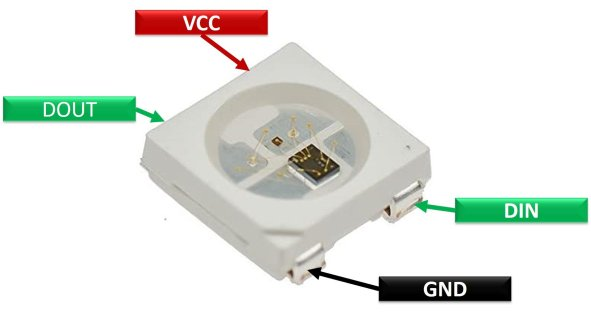 WS2812B Addressable RGB LED pinout diagram