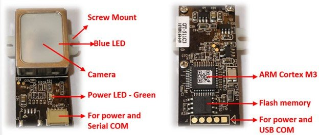 GT511C3 Fingerprint Scanner Module components