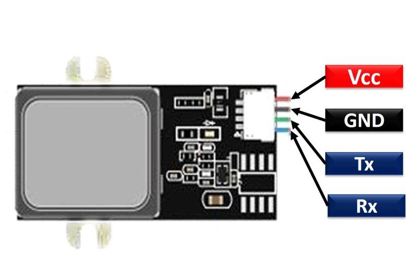 GT511C3 Fingerprint Scanner Module pinout