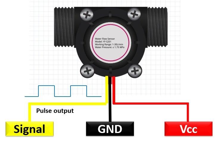 YF-S201 wate flow sensor pinout diagram