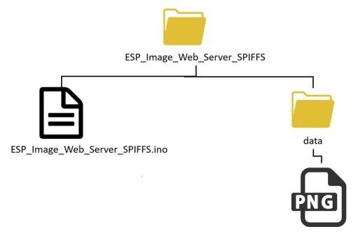 ESP image web server SPIFFS upload images4