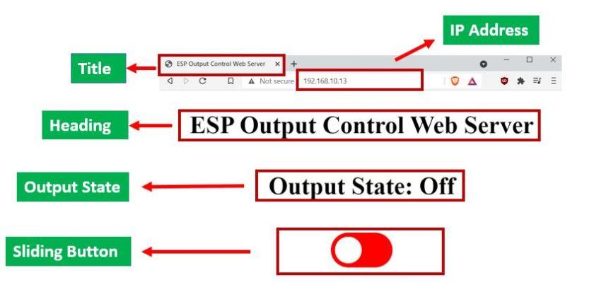 ESP web server & push button description