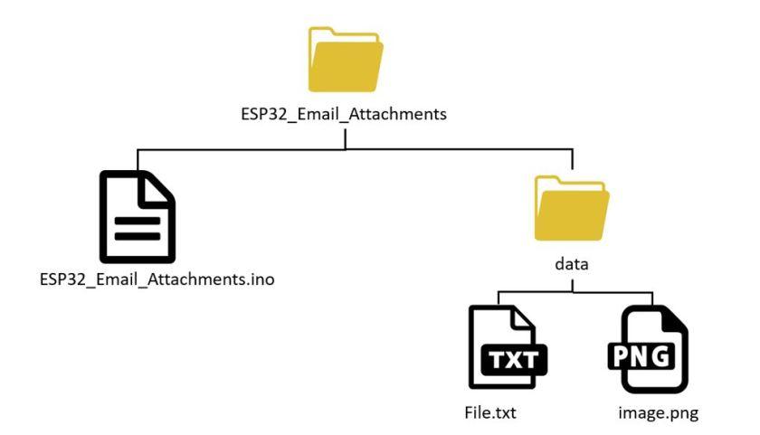 ESP32 email via SMTP server SPIFFS 4