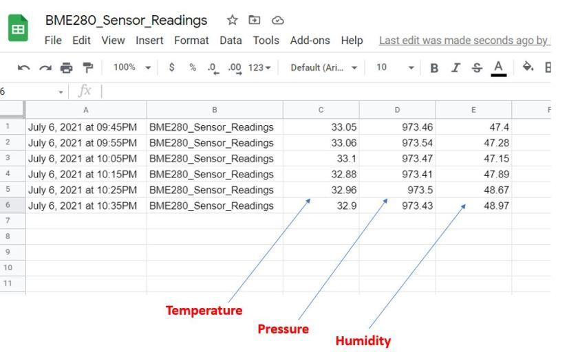 Publish sensor readings to Google Sheets Google demo