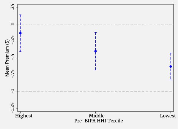 Figure10a-01