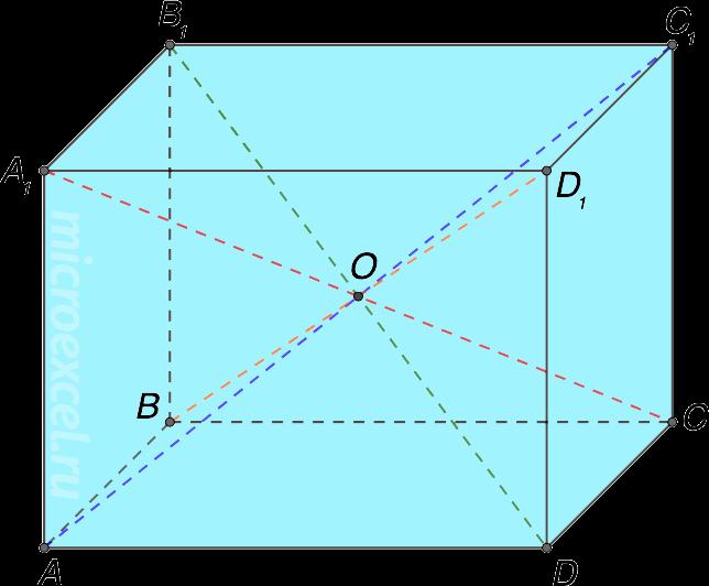 Diagonal parallelpipeda.