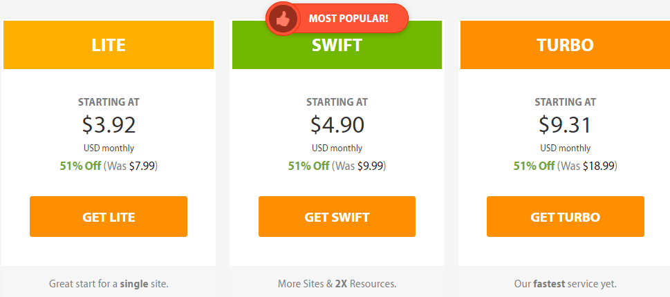 Pricing of a2 hosting
