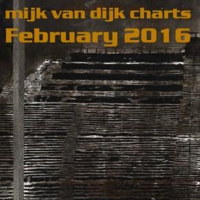 Charts2016_02