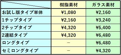 OKプロステートチップの価格表