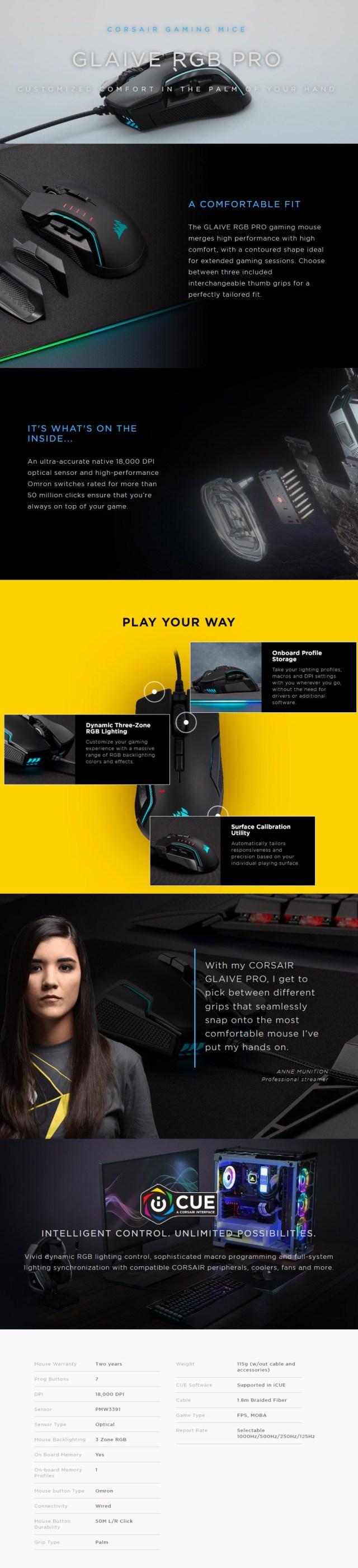 Corsair GLAIVE RGB PRO Optical Gaming Mouse - Black - Desktop Overview 1