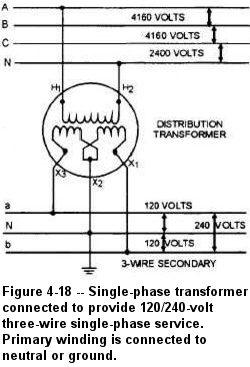 Fig_4 18 topic single phase transformer wiring grounding transformers wiring diagrams at gsmx.co