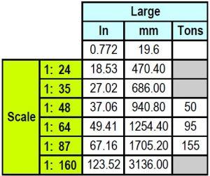 Chart-19,6