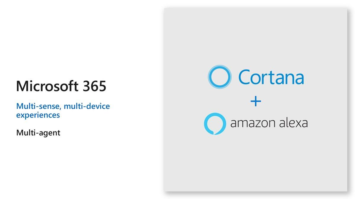 Amazon Alexa And Microsoft Cortana Become Friends