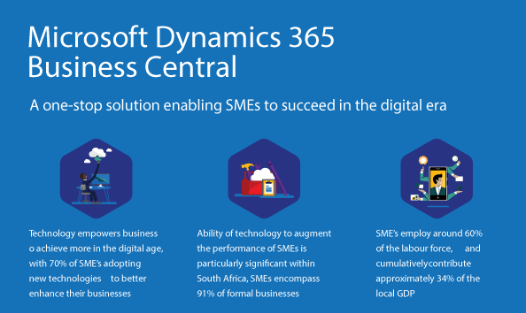 Microsoft South Africa announces local availability of Dynamics 365 Business Central