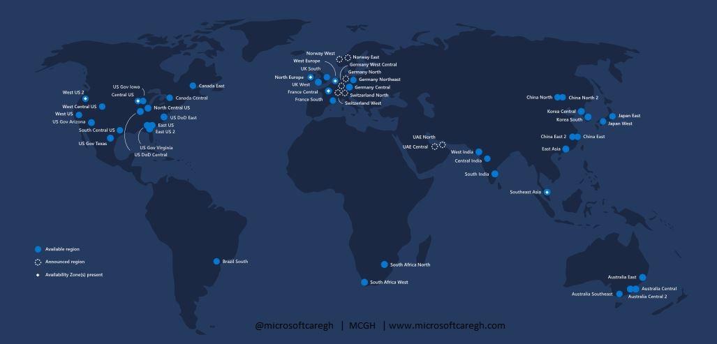 Africa Datacenters