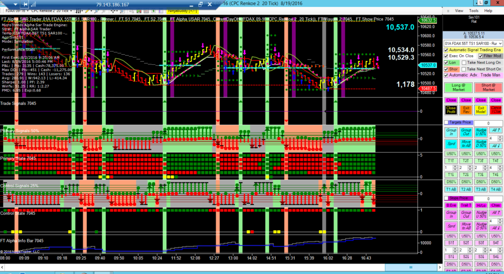 Ninjatrader automated trading strategies